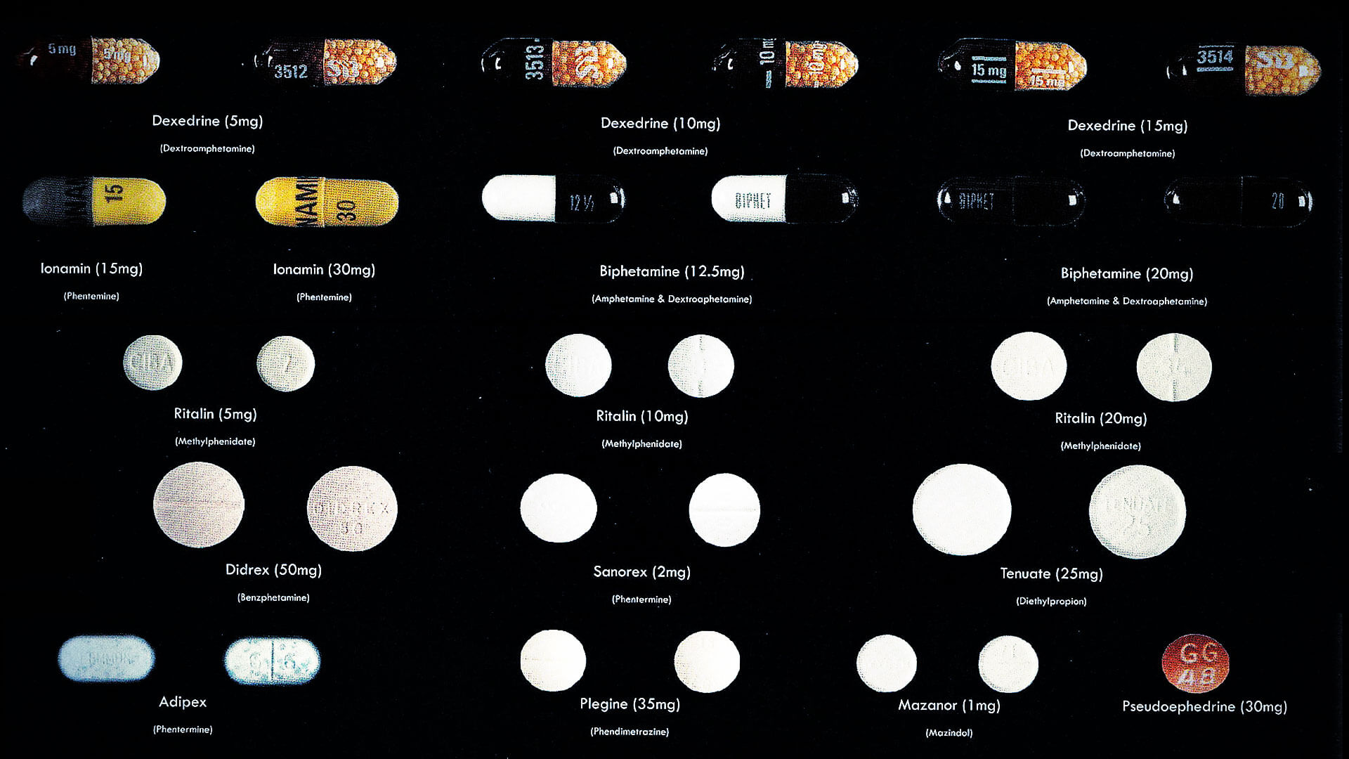 prescription stimulants Some examples of prescription stimulants include dexedrine, adderall, ritalin,  and concerta2 ecstasy, or mdma, is a somewhat unique.